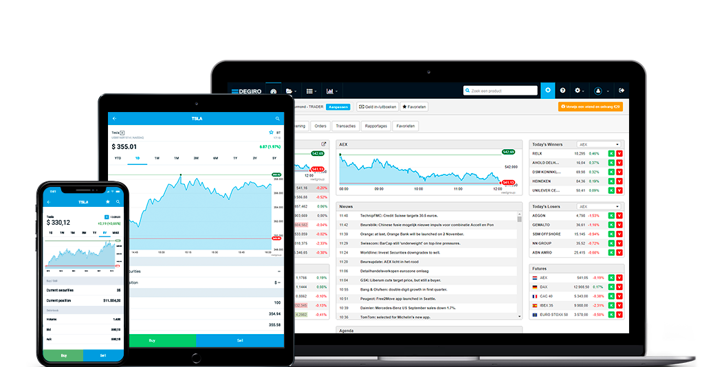 Explore the main attractions of reputable trading platform